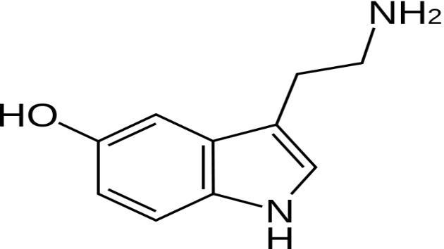 serotonin SNP